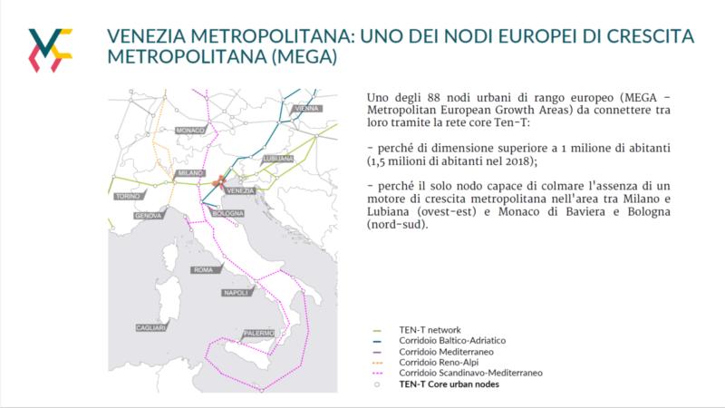 Centro nevralgico dello sviluppo europeo