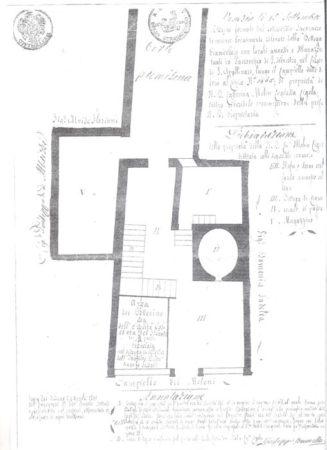 La planimetria della pasticceria Rizzardini