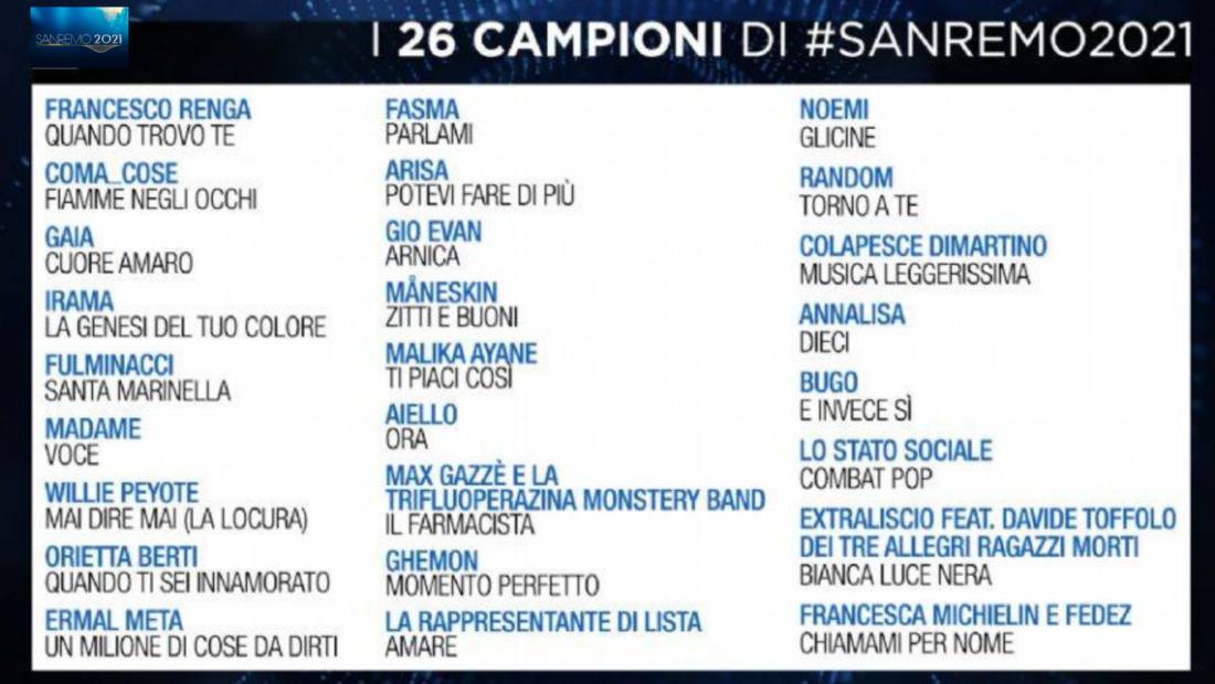 I video ufficiali delle 26 canzoni di Sanremo 2021